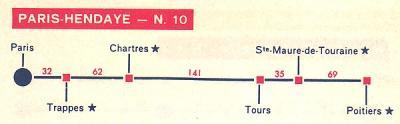Plan total